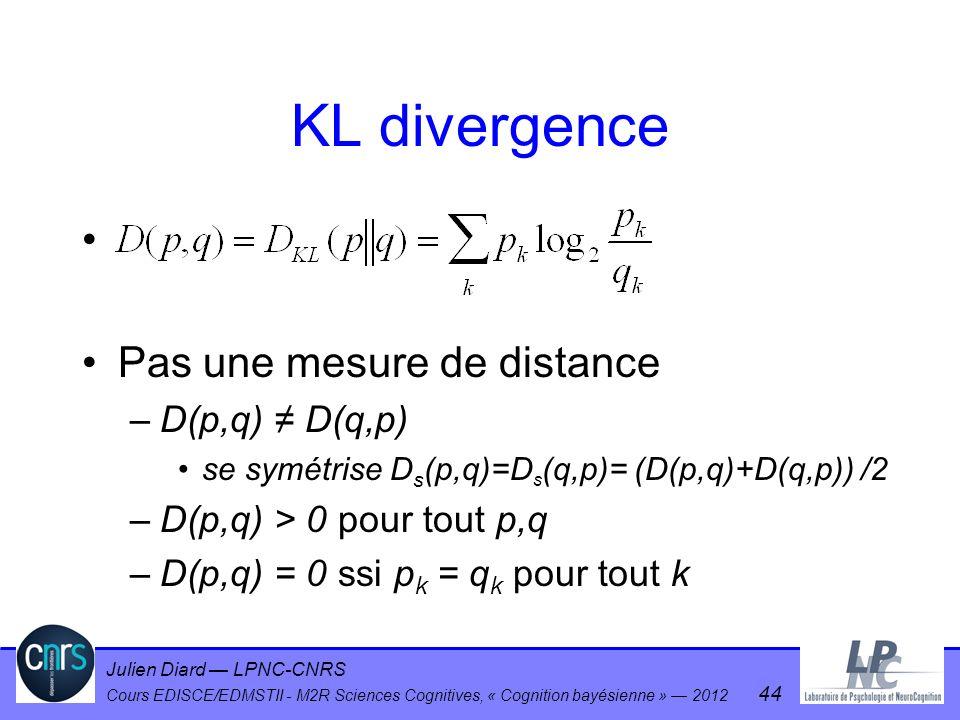 Julien Diard LPNC-CNRS Cours EDISCE/EDMSTII - M2R Sciences Cognitives, « Cognition bayésienne » 2012 44 KL divergence Pas une mesure de distance –D(p,