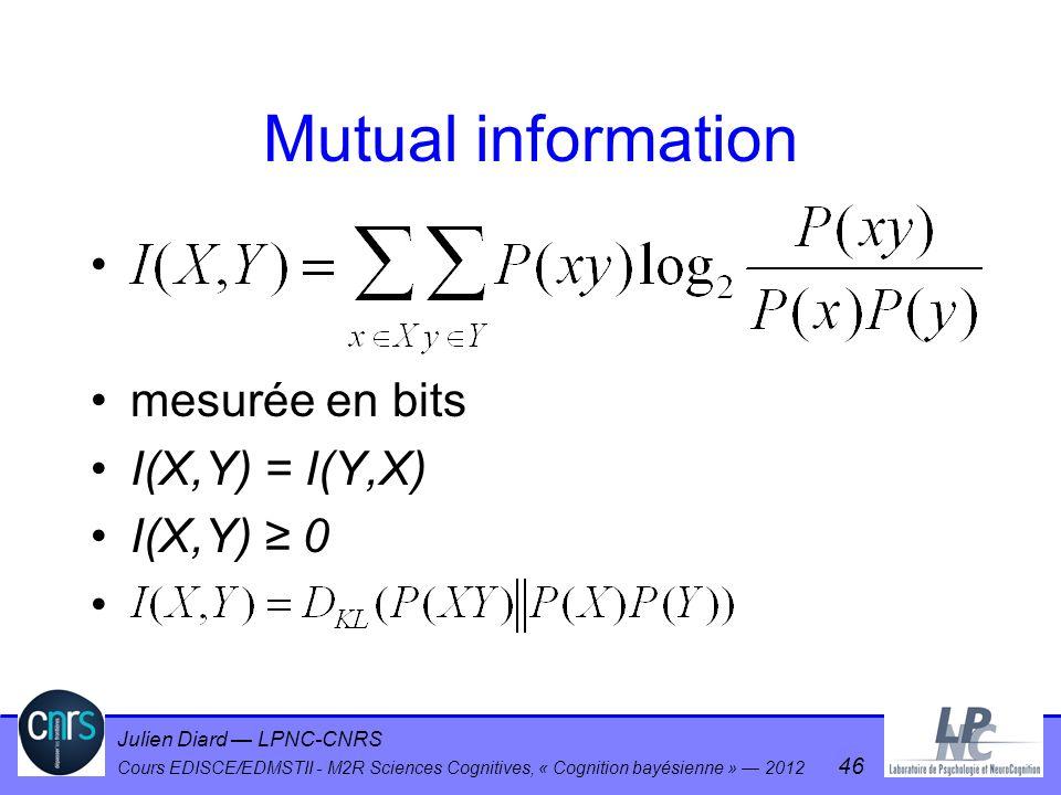 Julien Diard LPNC-CNRS Cours EDISCE/EDMSTII - M2R Sciences Cognitives, « Cognition bayésienne » 2012 46 Mutual information mesurée en bits I(X,Y) = I(