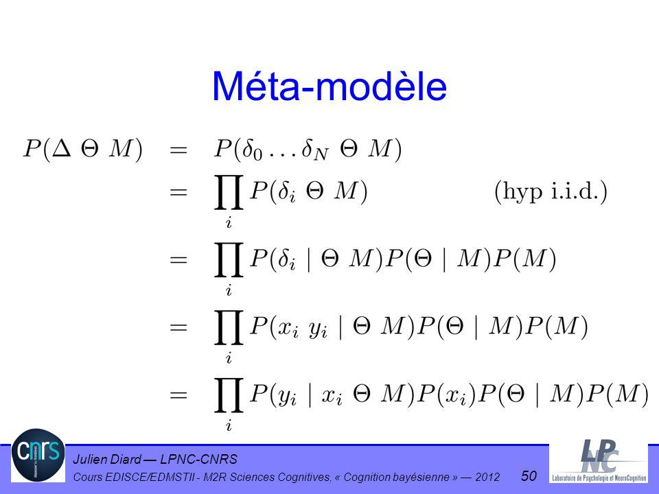 Julien Diard LPNC-CNRS Cours EDISCE/EDMSTII - M2R Sciences Cognitives, « Cognition bayésienne » 2012 50 Méta-modèle