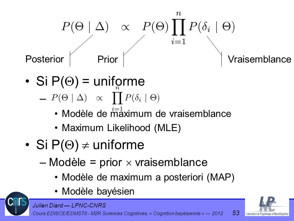 Julien Diard LPNC-CNRS Cours EDISCE/EDMSTII - M2R Sciences Cognitives, « Cognition bayésienne » 2012 53 Si P( ) = uniforme – Modèle de maximum de vrai