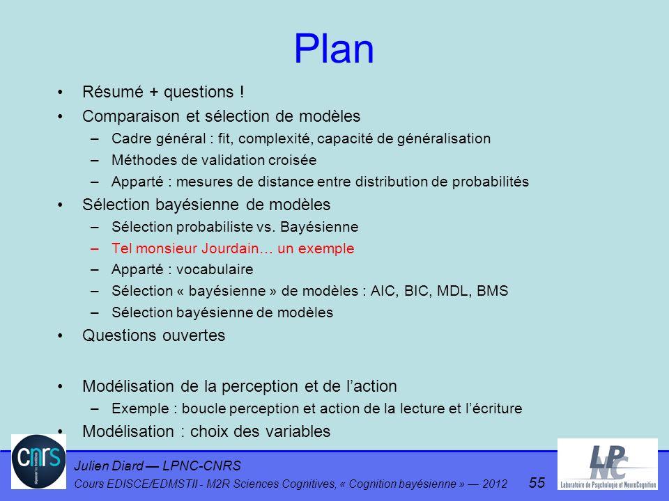 Julien Diard LPNC-CNRS Cours EDISCE/EDMSTII - M2R Sciences Cognitives, « Cognition bayésienne » 2012 55 Plan Résumé + questions ! Comparaison et sélec