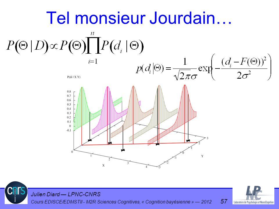 Julien Diard LPNC-CNRS Cours EDISCE/EDMSTII - M2R Sciences Cognitives, « Cognition bayésienne » 2012 57 Tel monsieur Jourdain…