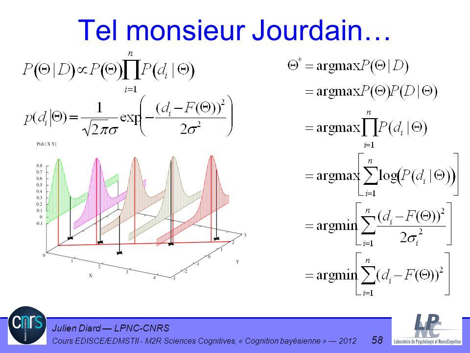 Julien Diard LPNC-CNRS Cours EDISCE/EDMSTII - M2R Sciences Cognitives, « Cognition bayésienne » 2012 58 Tel monsieur Jourdain…