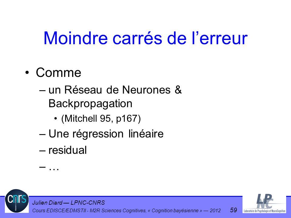 Julien Diard LPNC-CNRS Cours EDISCE/EDMSTII - M2R Sciences Cognitives, « Cognition bayésienne » 2012 59 Moindre carrés de lerreur Comme –un Réseau de