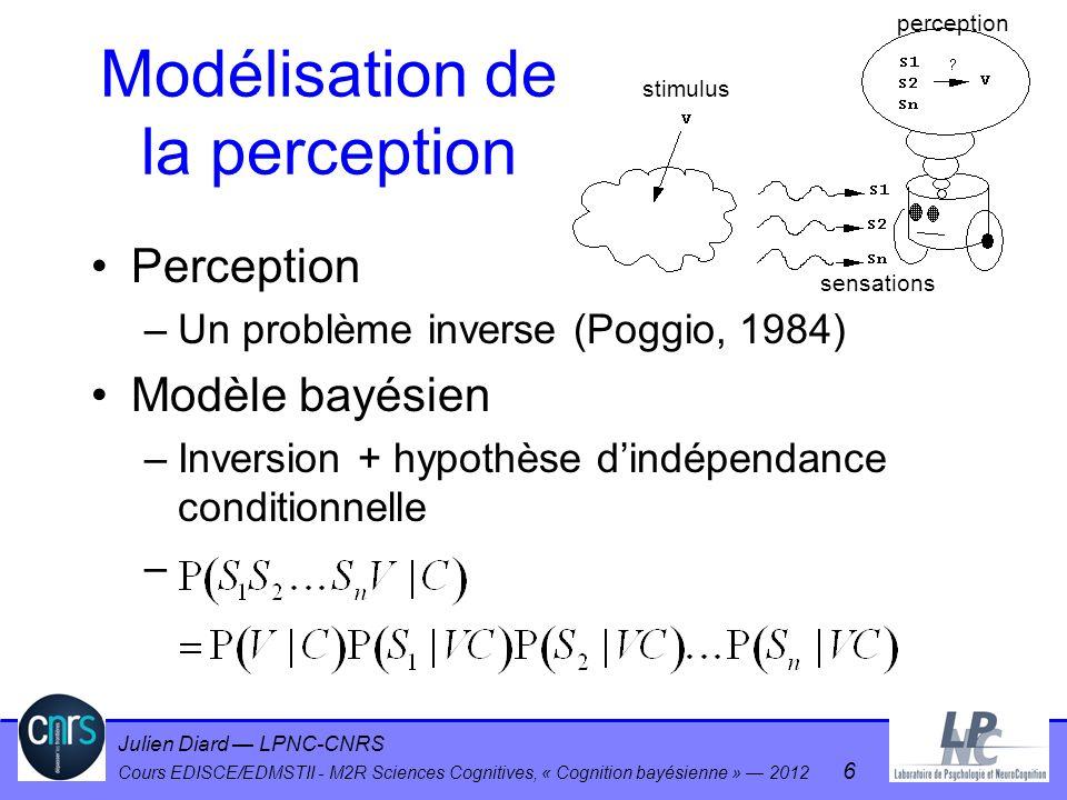 Julien Diard LPNC-CNRS Cours EDISCE/EDMSTII - M2R Sciences Cognitives, « Cognition bayésienne » 2012 6 Modélisation de la perception Perception –Un pr
