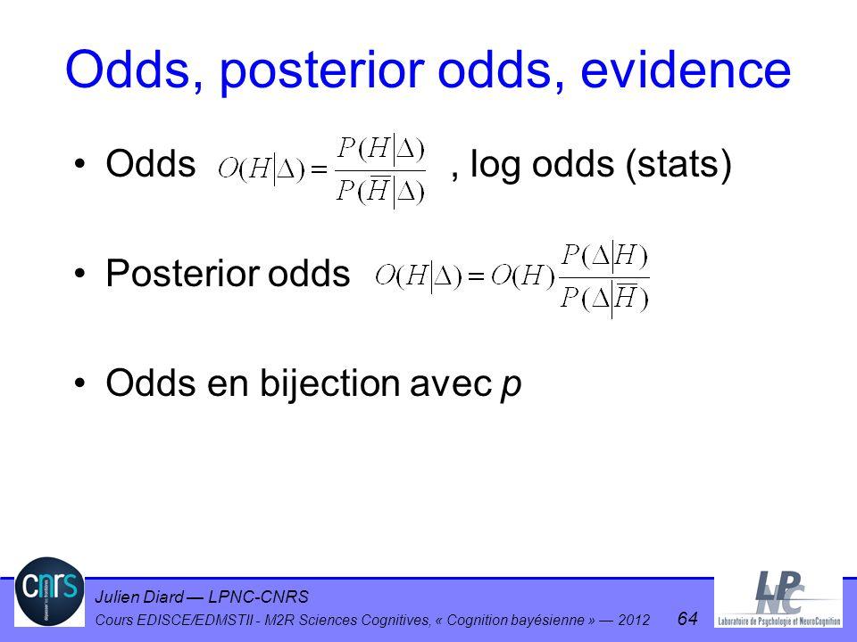 Julien Diard LPNC-CNRS Cours EDISCE/EDMSTII - M2R Sciences Cognitives, « Cognition bayésienne » 2012 64 Odds, posterior odds, evidence Odds, log odds