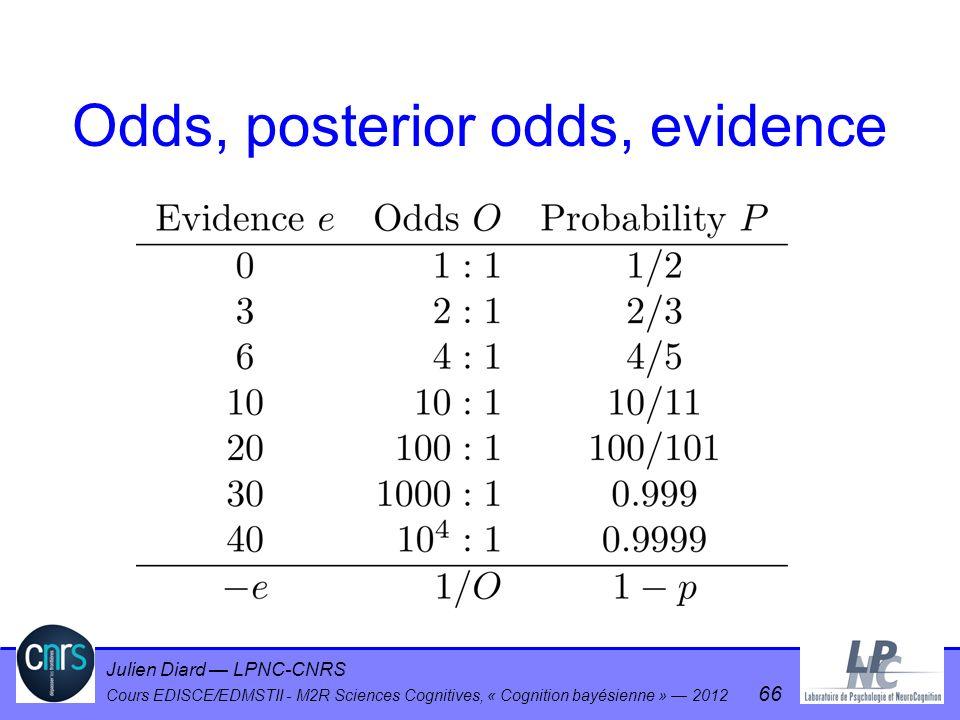 Julien Diard LPNC-CNRS Cours EDISCE/EDMSTII - M2R Sciences Cognitives, « Cognition bayésienne » 2012 66 Odds, posterior odds, evidence