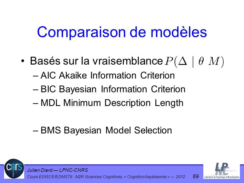 Julien Diard LPNC-CNRS Cours EDISCE/EDMSTII - M2R Sciences Cognitives, « Cognition bayésienne » 2012 69 Comparaison de modèles Basés sur la vraisembla