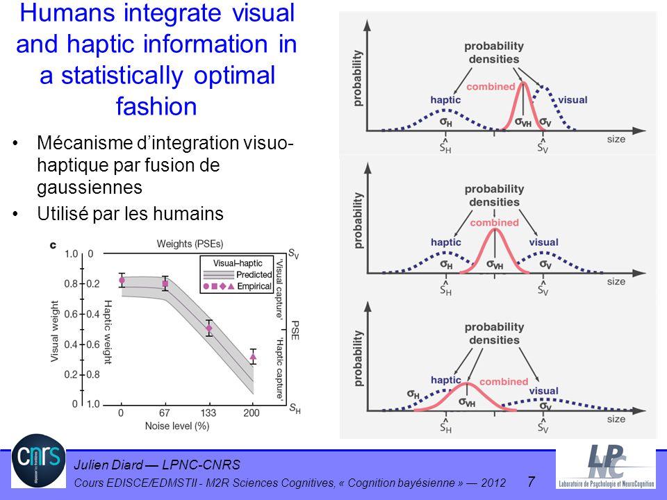 Julien Diard LPNC-CNRS Cours EDISCE/EDMSTII - M2R Sciences Cognitives, « Cognition bayésienne » 2012 7 Humans integrate visual and haptic information