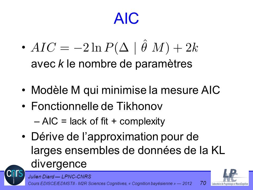 Julien Diard LPNC-CNRS Cours EDISCE/EDMSTII - M2R Sciences Cognitives, « Cognition bayésienne » 2012 70 AIC avec k le nombre de paramètres Modèle M qu