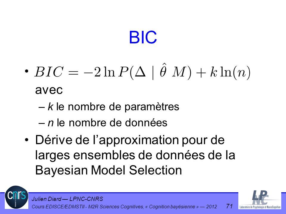 Julien Diard LPNC-CNRS Cours EDISCE/EDMSTII - M2R Sciences Cognitives, « Cognition bayésienne » 2012 71 BIC avec –k le nombre de paramètres –n le nomb