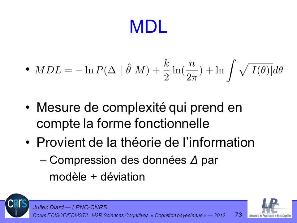 Julien Diard LPNC-CNRS Cours EDISCE/EDMSTII - M2R Sciences Cognitives, « Cognition bayésienne » 2012 73 MDL Mesure de complexité qui prend en compte l