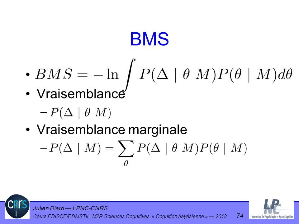 Julien Diard LPNC-CNRS Cours EDISCE/EDMSTII - M2R Sciences Cognitives, « Cognition bayésienne » 2012 74 BMS Vraisemblance – Vraisemblance marginale –