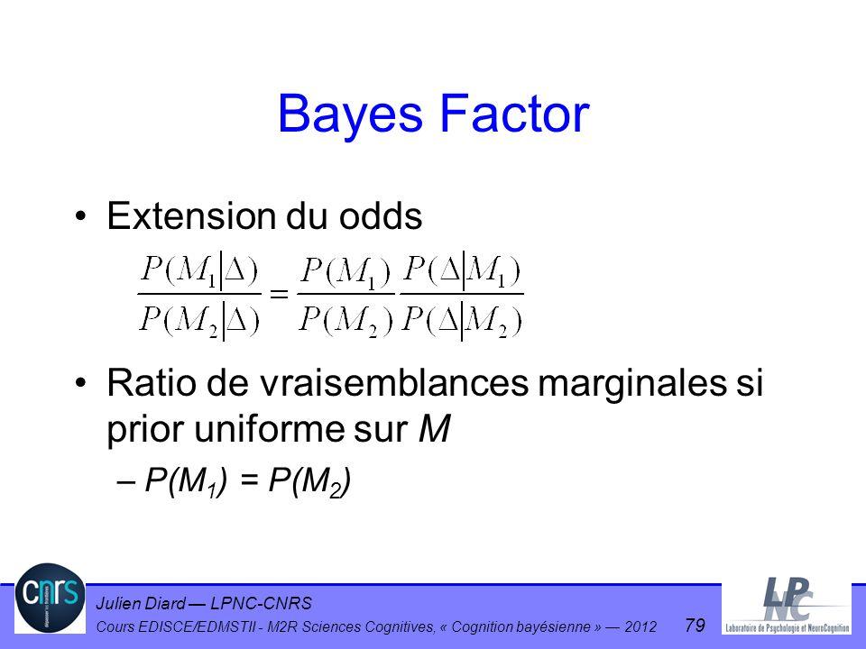 Julien Diard LPNC-CNRS Cours EDISCE/EDMSTII - M2R Sciences Cognitives, « Cognition bayésienne » 2012 79 Bayes Factor Extension du odds Ratio de vraise