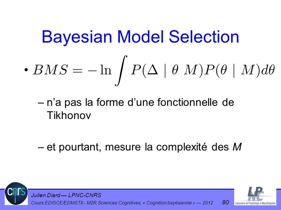 Julien Diard LPNC-CNRS Cours EDISCE/EDMSTII - M2R Sciences Cognitives, « Cognition bayésienne » 2012 80 Bayesian Model Selection –na pas la forme dune