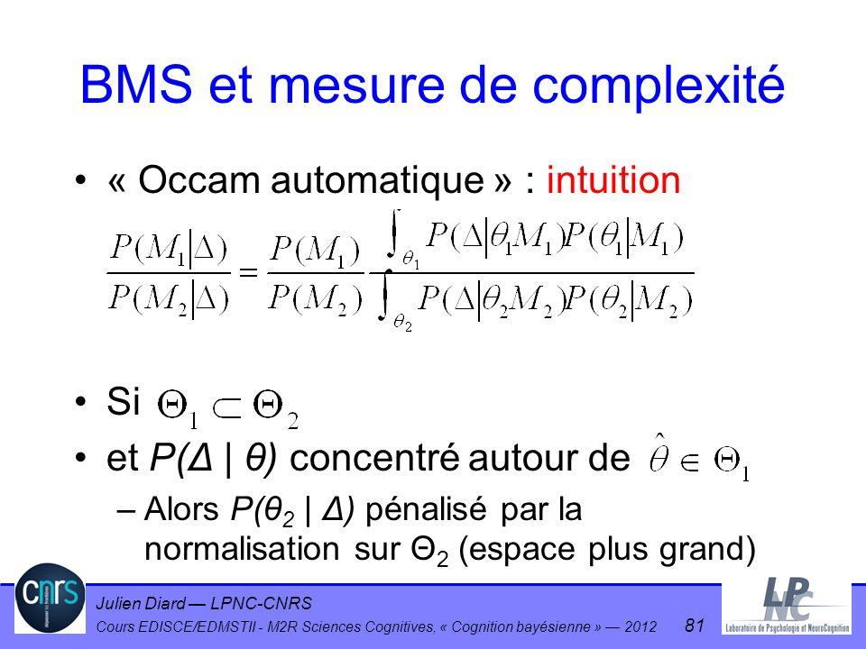 Julien Diard LPNC-CNRS Cours EDISCE/EDMSTII - M2R Sciences Cognitives, « Cognition bayésienne » 2012 81 BMS et mesure de complexité « Occam automatiqu