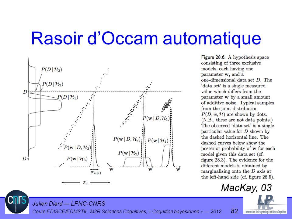 Julien Diard LPNC-CNRS Cours EDISCE/EDMSTII - M2R Sciences Cognitives, « Cognition bayésienne » 2012 82 Rasoir dOccam automatique MacKay, 03