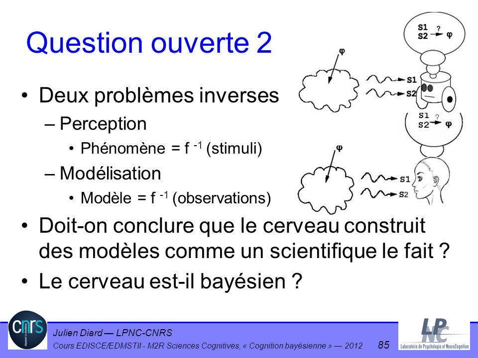Julien Diard LPNC-CNRS Cours EDISCE/EDMSTII - M2R Sciences Cognitives, « Cognition bayésienne » 2012 85 Question ouverte 2 Deux problèmes inverses –Pe