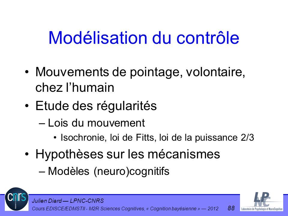 Julien Diard LPNC-CNRS Cours EDISCE/EDMSTII - M2R Sciences Cognitives, « Cognition bayésienne » 2012 88 Modélisation du contrôle Mouvements de pointag
