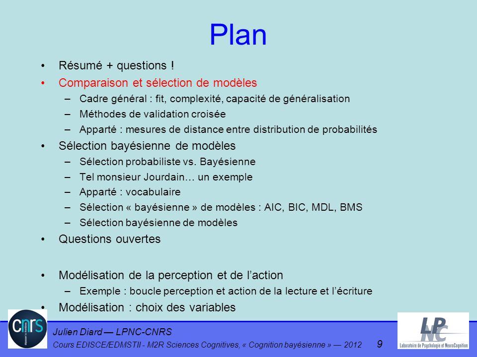 Julien Diard LPNC-CNRS Cours EDISCE/EDMSTII - M2R Sciences Cognitives, « Cognition bayésienne » 2012 9 Plan Résumé + questions ! Comparaison et sélect