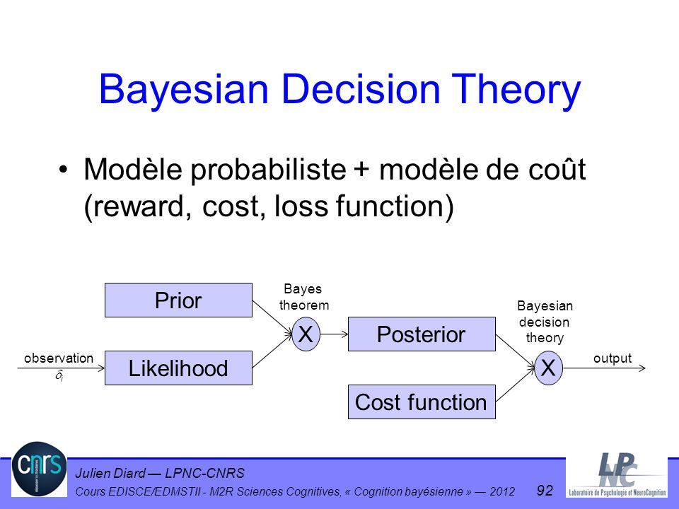 Julien Diard LPNC-CNRS Cours EDISCE/EDMSTII - M2R Sciences Cognitives, « Cognition bayésienne » 2012 92 Bayesian Decision Theory Modèle probabiliste +