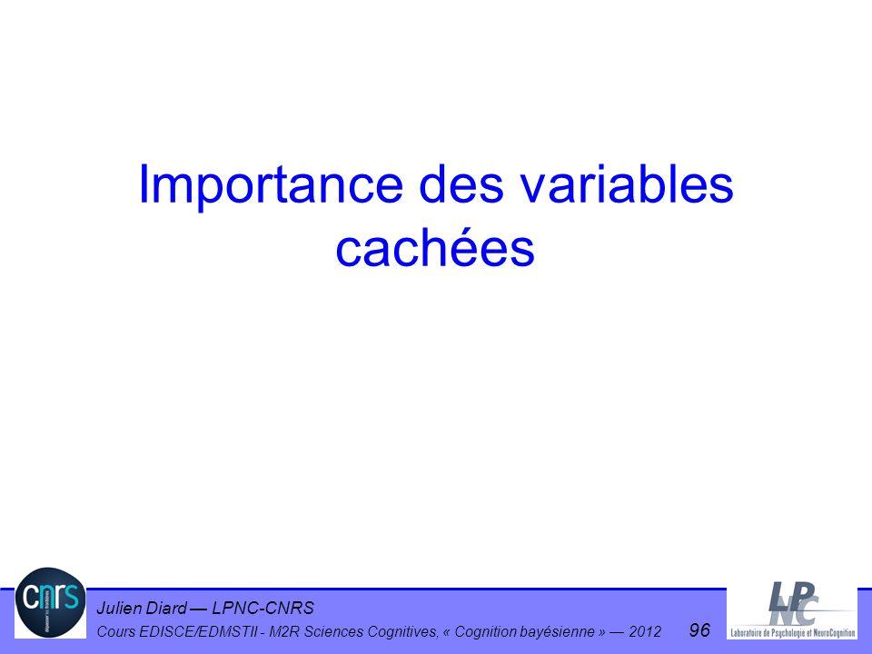 Julien Diard LPNC-CNRS Cours EDISCE/EDMSTII - M2R Sciences Cognitives, « Cognition bayésienne » 2012 96 Importance des variables cachées