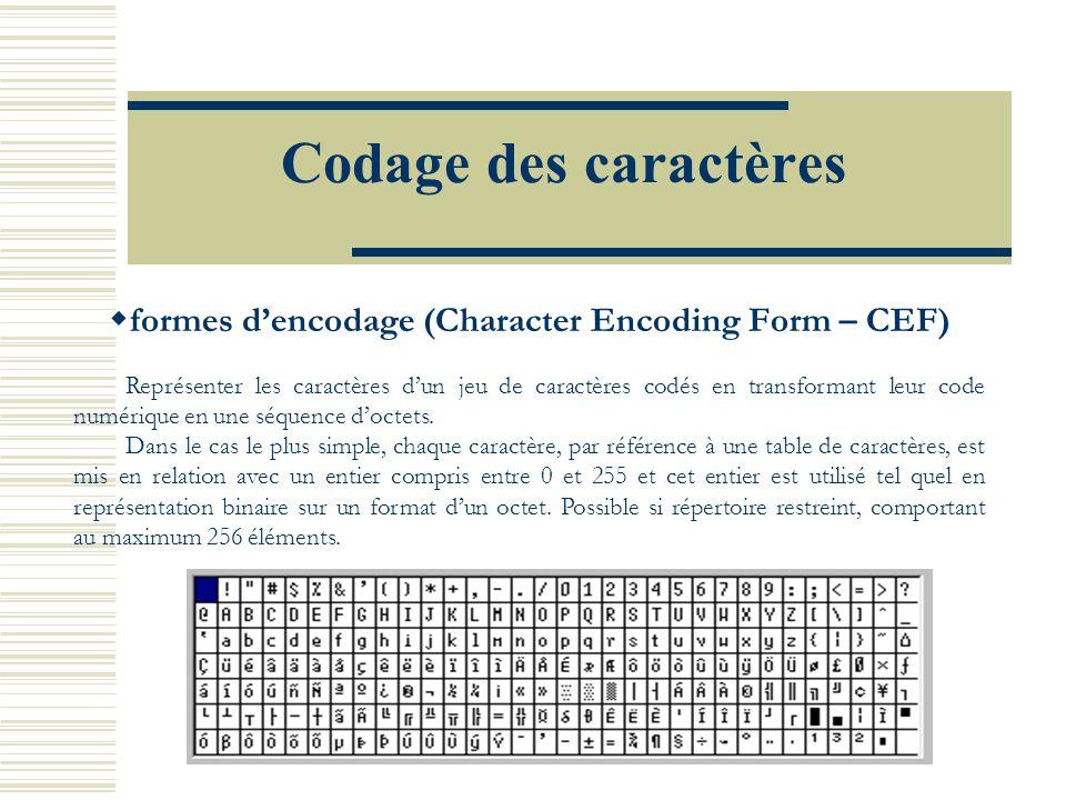 Codage des caractères formes dencodage (Character Encoding Form – CEF) Représenter les caractères dun jeu de caractères codés en transformant leur code numérique en une séquence doctets.