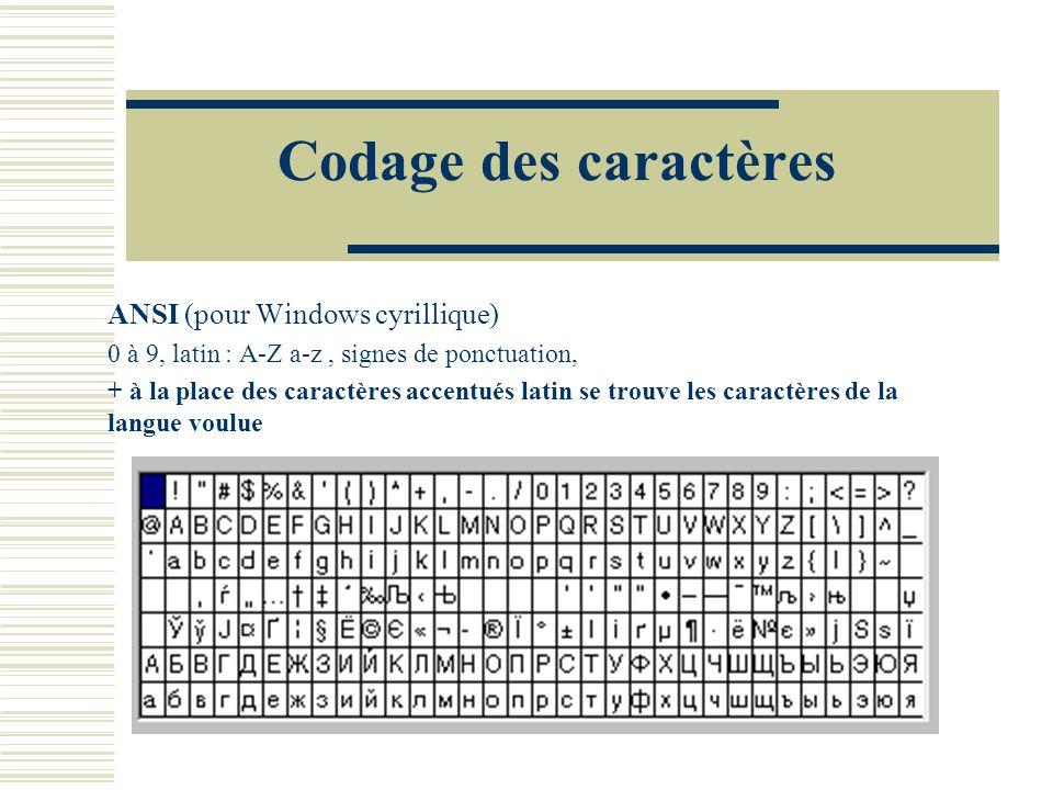 Codage des caractères ANSI (pour Windows cyrillique) 0 à 9, latin : A-Z a-z, signes de ponctuation, + à la place des caractères accentués latin se trouve les caractères de la langue voulue