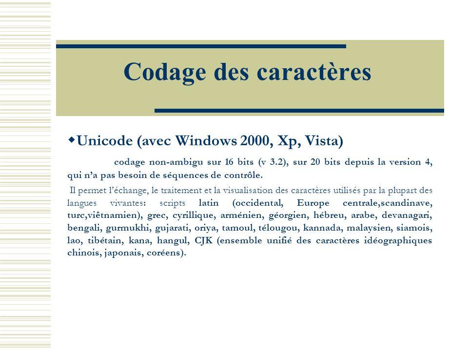 Codage des caractères Unicode (avec Windows 2000, Xp, Vista) codage non-ambigu sur 16 bits (v 3.2), sur 20 bits depuis la version 4, qui na pas besoin de séquences de contrôle.