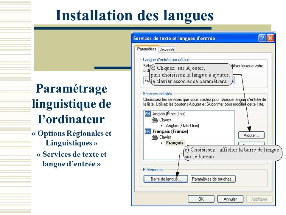 Installation des langues Paramétrage linguistique de lordinateur « Options Régionales et Linguistiques » « Services de texte et langue dentrée »
