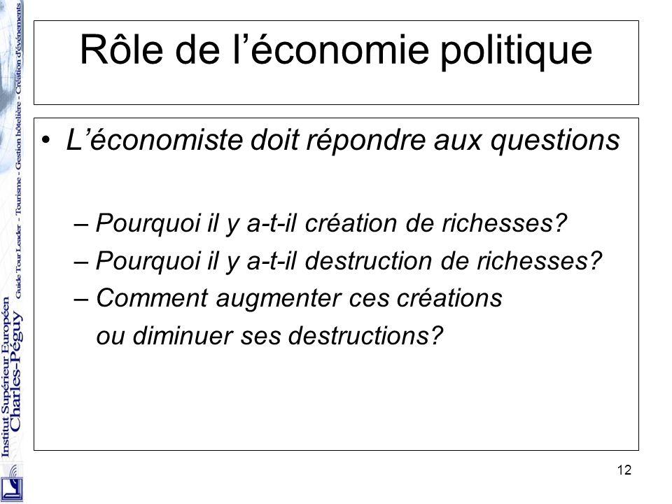 12 Rôle de léconomie politique Léconomiste doit répondre aux questions –Pourquoi il y a-t-il création de richesses? –Pourquoi il y a-t-il destruction