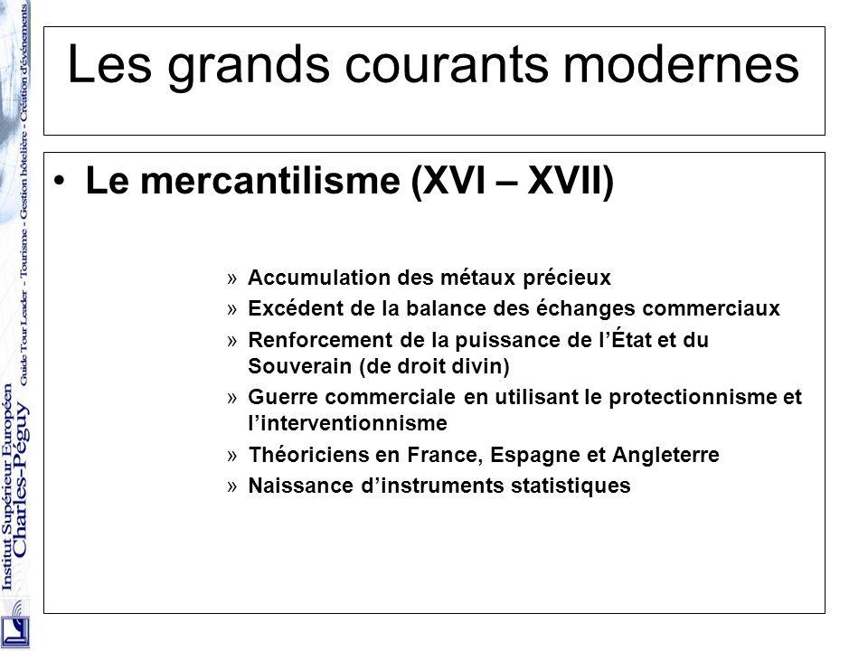 14 Les grands courants modernes Le mercantilisme (XVI – XVII) »Accumulation des métaux précieux »Excédent de la balance des échanges commerciaux »Renf