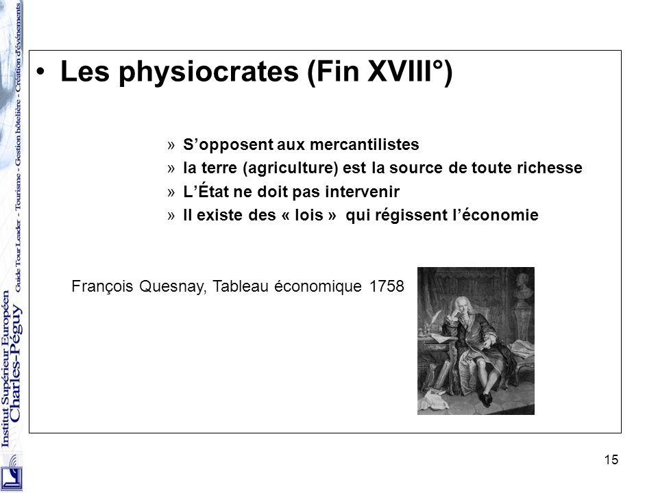 15 Les physiocrates (Fin XVIII°) »Sopposent aux mercantilistes »la terre (agriculture) est la source de toute richesse »LÉtat ne doit pas intervenir »