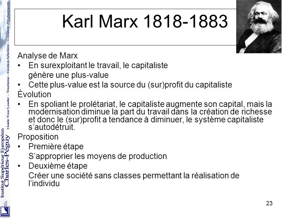 23 Karl Marx 1818-1883 Analyse de Marx En surexploitant le travail, le capitaliste génère une plus-value Cette plus-value est la source du (sur)profit
