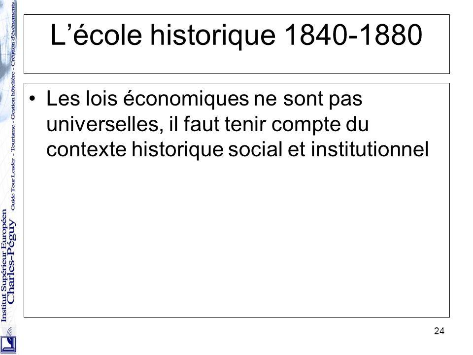 24 Lécole historique 1840-1880 Les lois économiques ne sont pas universelles, il faut tenir compte du contexte historique social et institutionnel