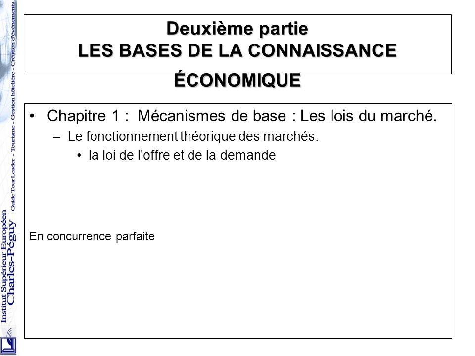 30 Deuxième partie LES BASES DE LA CONNAISSANCE ÉCONOMIQUE Chapitre 1 : Mécanismes de base : Les lois du marché. –Le fonctionnement théorique des marc