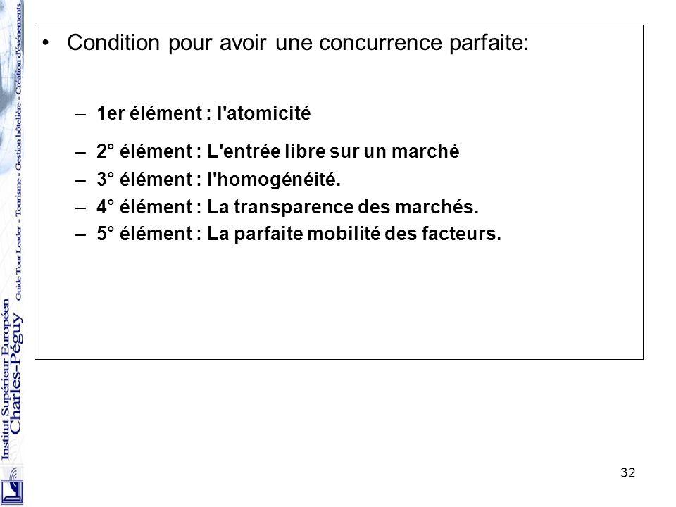 32 Condition pour avoir une concurrence parfaite: –1er élément : l'atomicité –2° élément : L'entrée libre sur un marché –3° élément : l'homogénéité. –