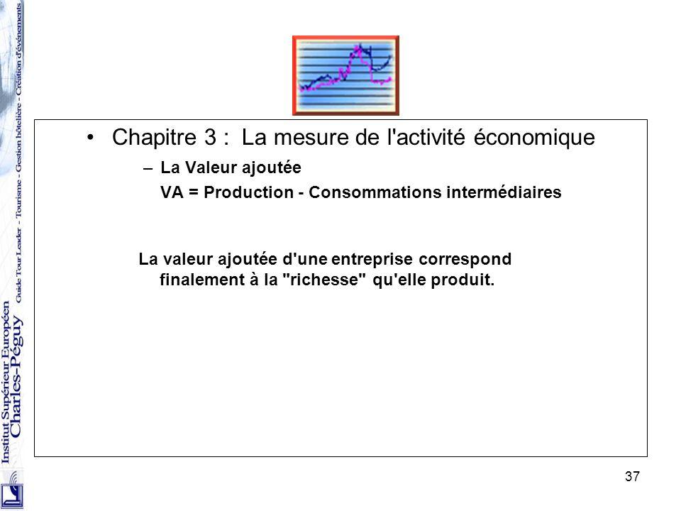 37 Chapitre 3 : La mesure de l'activité économique –La Valeur ajoutée VA = Production - Consommations intermédiaires La valeur ajoutée d'une entrepris