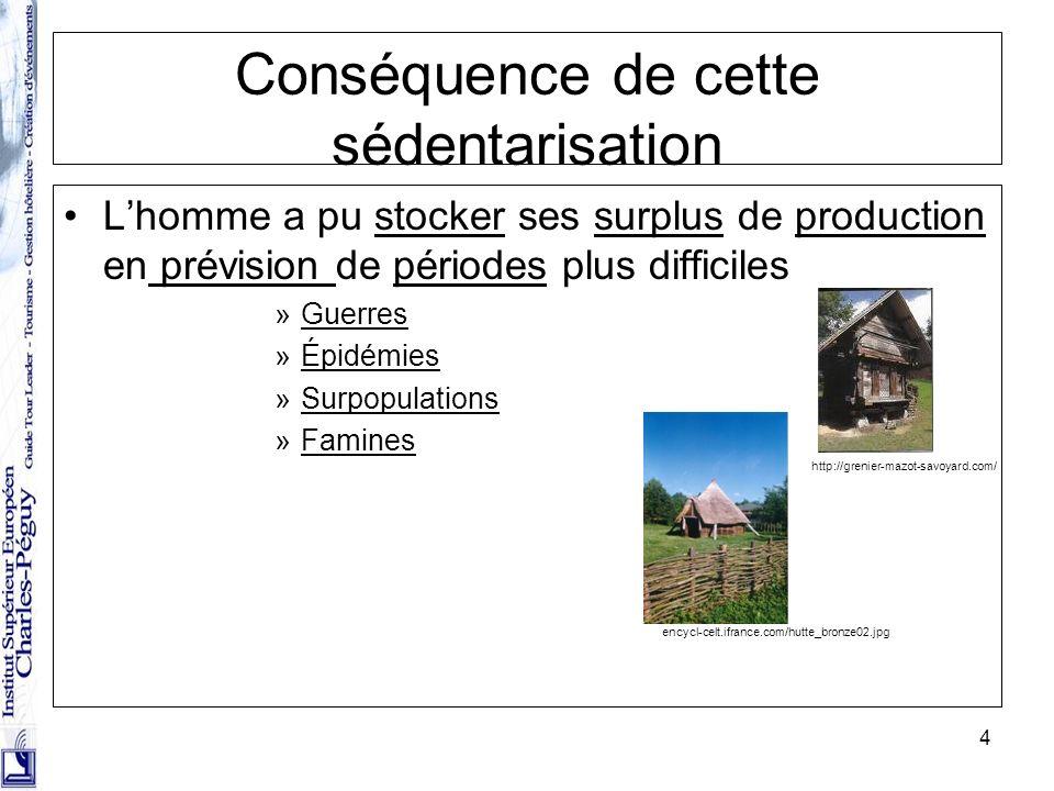 4 Conséquence de cette sédentarisation Lhomme a pu stocker ses surplus de production en prévision de périodes plus difficiles »Guerres »Épidémies »Sur