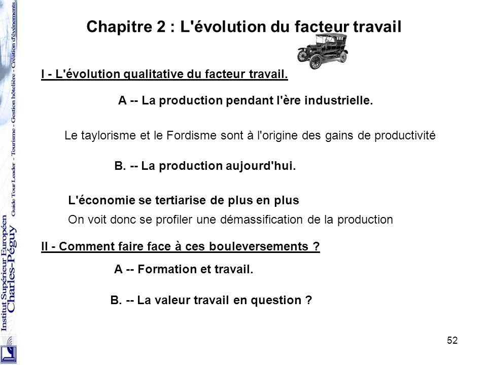 52 Chapitre 2 : L'évolution du facteur travail I - L'évolution qualitative du facteur travail. A -- La production pendant l'ère industrielle. Le taylo