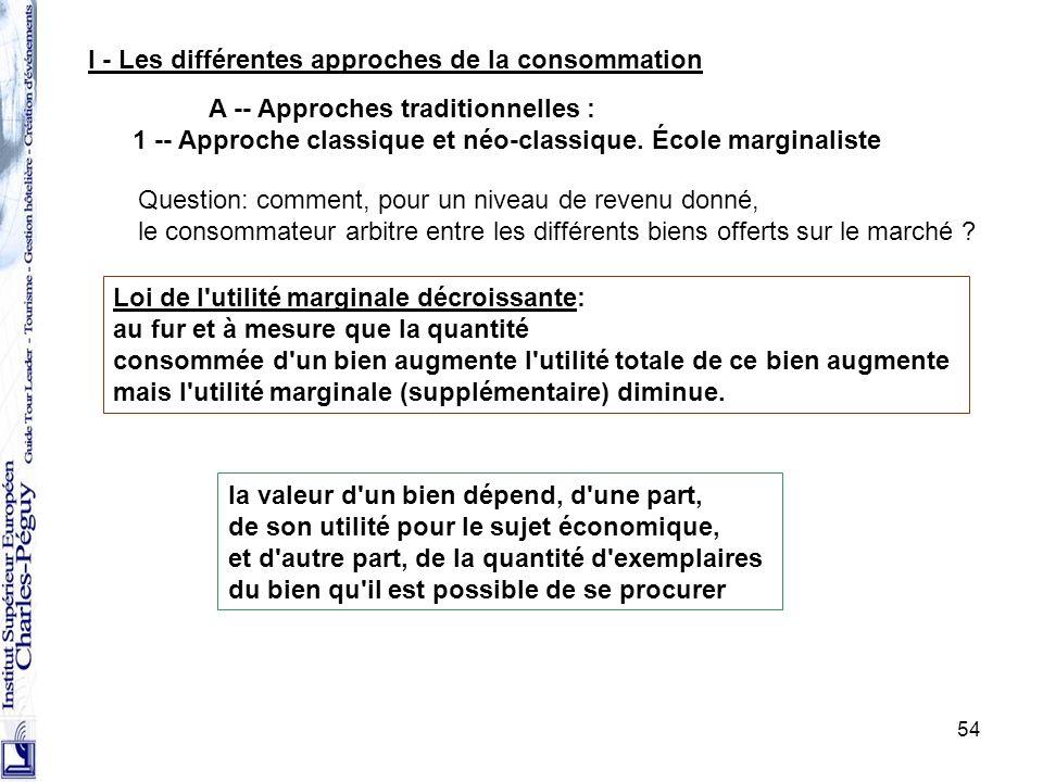 54 I - Les différentes approches de la consommation A -- Approches traditionnelles : 1 -- Approche classique et néo-classique. École marginaliste Ques