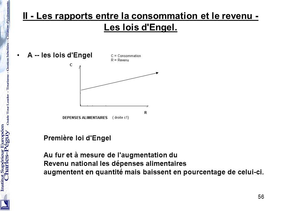 56 II - Les rapports entre la consommation et le revenu - Les lois d'Engel. A -- les lois d'Engel Première loi d'Engel Au fur et à mesure de l'augment