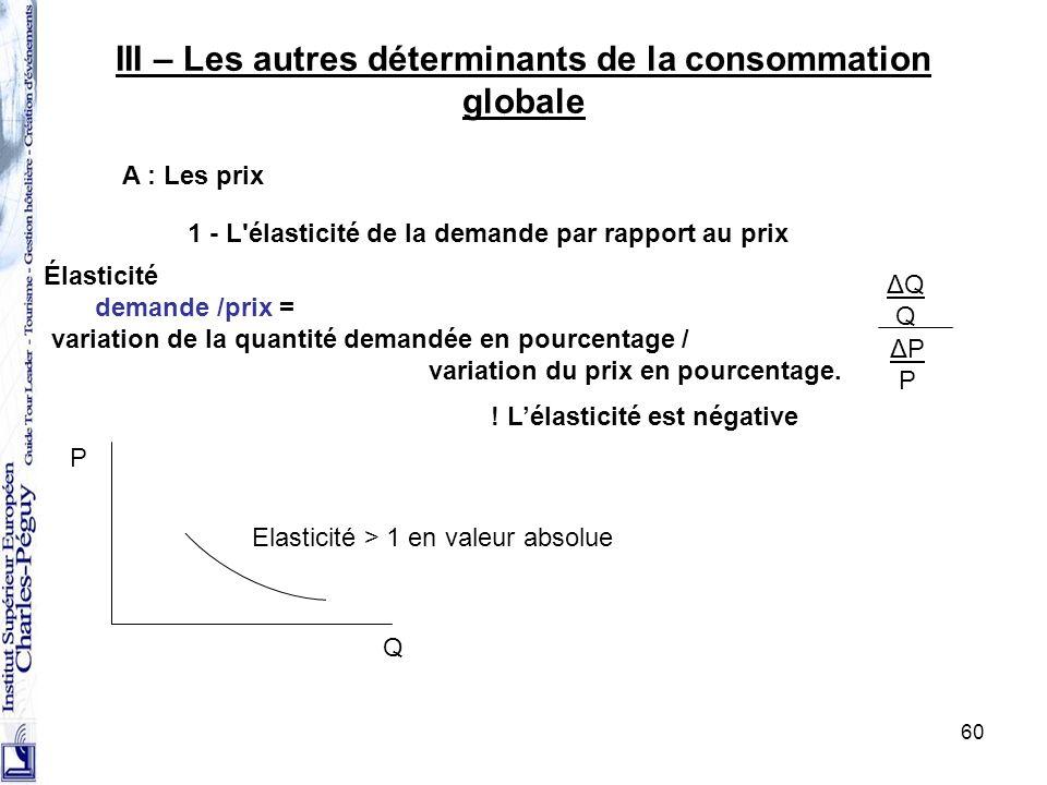 60 III – Les autres déterminants de la consommation globale A : Les prix 1 - L'élasticité de la demande par rapport au prix Élasticité demande /prix =