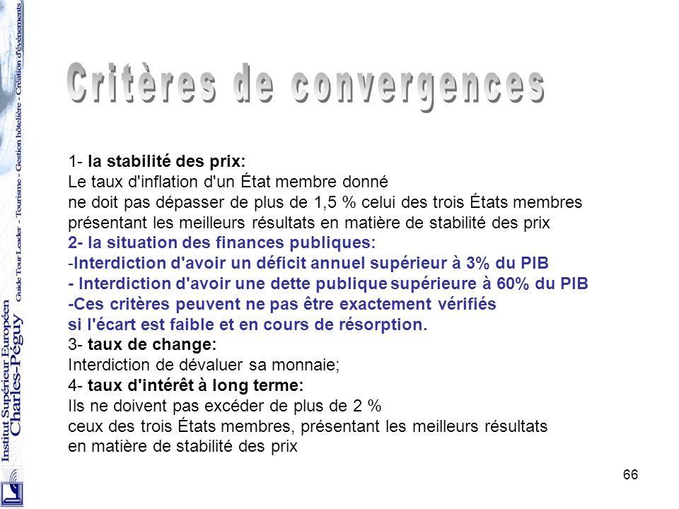 66 1- la stabilité des prix: Le taux d'inflation d'un État membre donné ne doit pas dépasser de plus de 1,5 % celui des trois États membres présentant