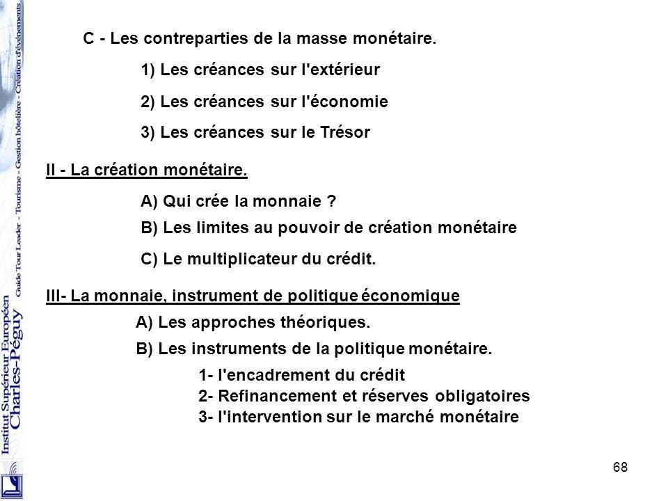68 C - Les contreparties de la masse monétaire. 1) Les créances sur l'extérieur 2) Les créances sur l'économie 3) Les créances sur le Trésor II - La c