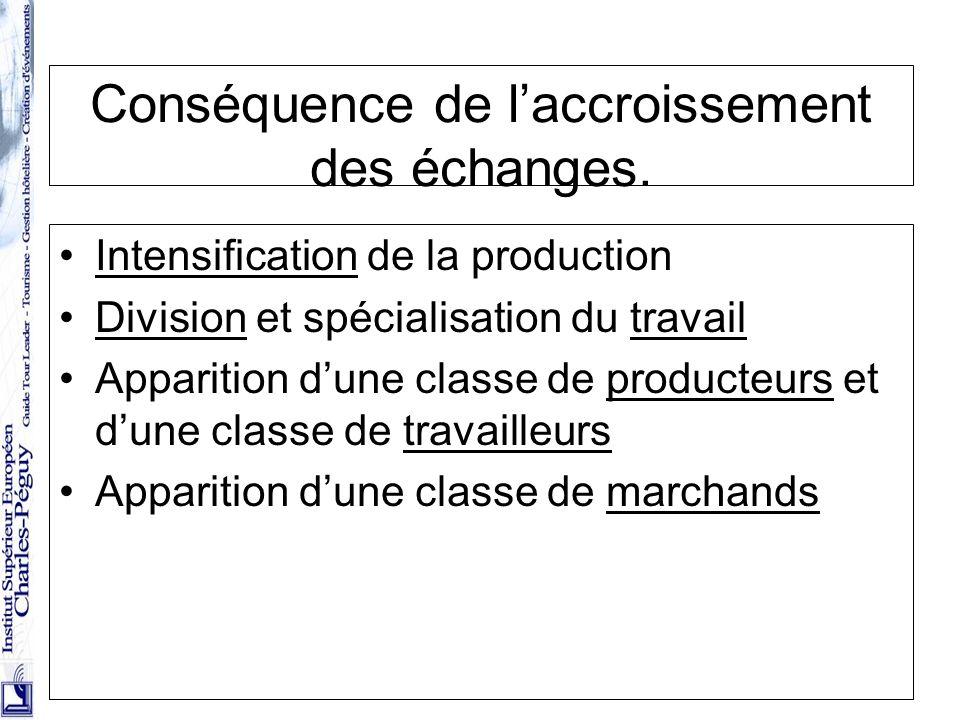 7 Conséquence de laccroissement des échanges. Intensification de la production Division et spécialisation du travail Apparition dune classe de product