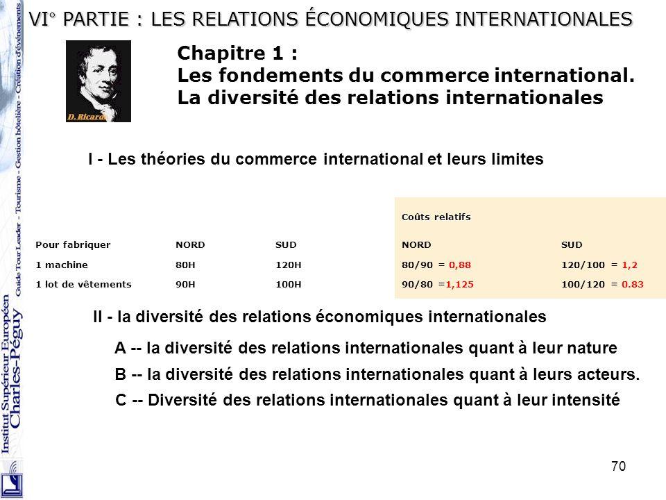 70 VI° PARTIE : LES RELATIONS ÉCONOMIQUES INTERNATIONALES Chapitre 1 : Les fondements du commerce international. La diversité des relations internatio