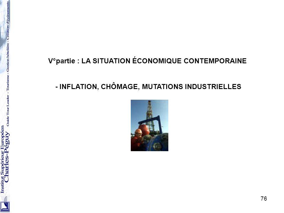 76 V°partie : LA SITUATION ÉCONOMIQUE CONTEMPORAINE - INFLATION, CHÔMAGE, MUTATIONS INDUSTRIELLES