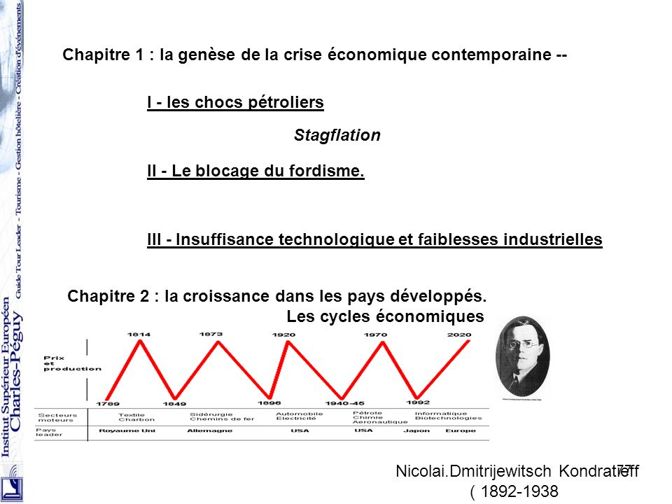77 Chapitre 1 : la genèse de la crise économique contemporaine -- I - les chocs pétroliers Stagflation II - Le blocage du fordisme. III - Insuffisance