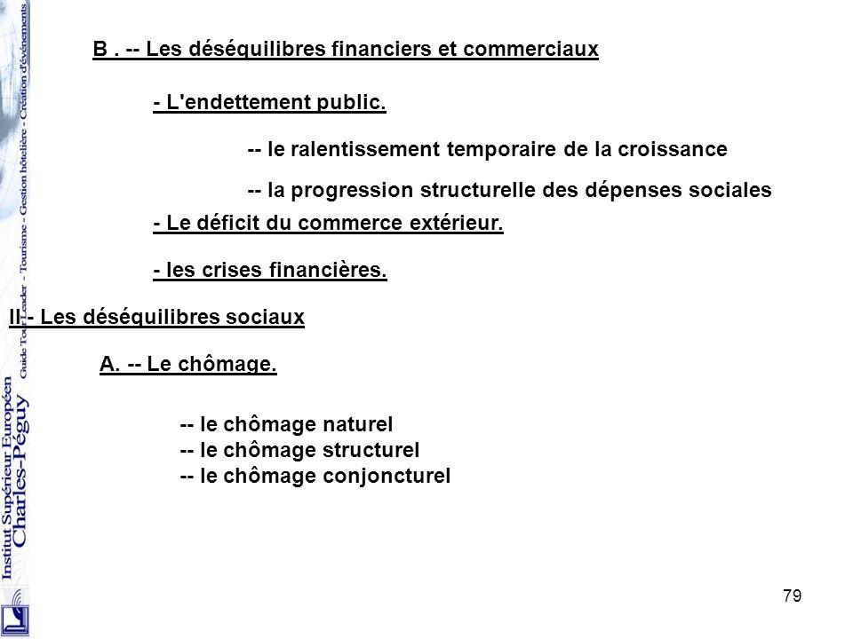 79 B. -- Les déséquilibres financiers et commerciaux - L'endettement public. -- le ralentissement temporaire de la croissance -- la progression struct